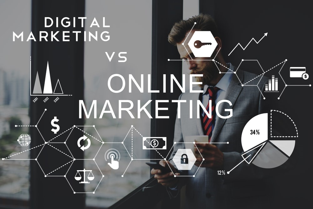 Ilmunesia - Apa bedanya Online Marketing Vs Digital Marketing ? kursus digital branding kursus bogor kursus internet marketing kursus facebook ads kursus web bogor kursus animasi twitter dan isntagram